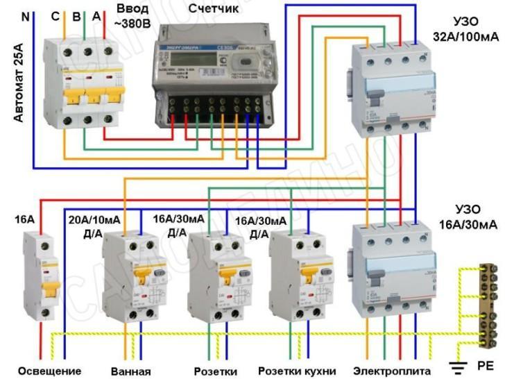 Схема подключения узо в сети 380