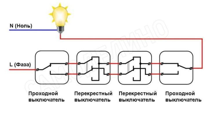 Четыре проходных выключателя