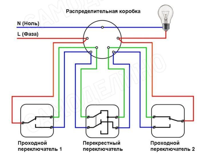 Монтаж трех выключателей