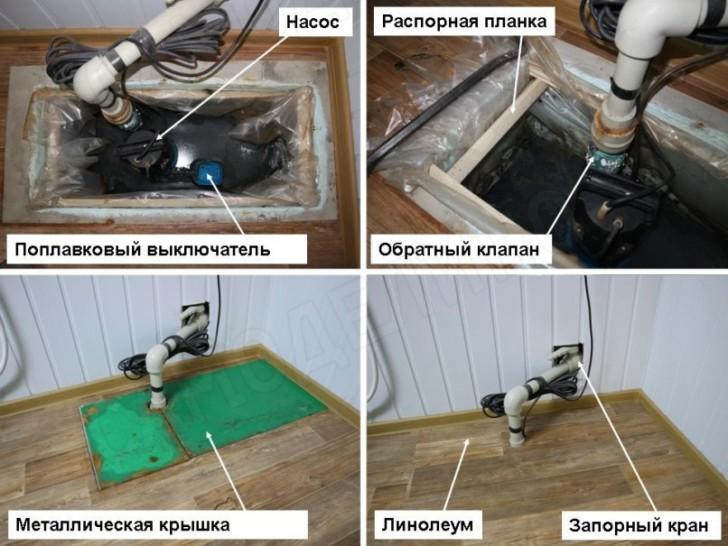 Устройство принудительной канализации в подвале