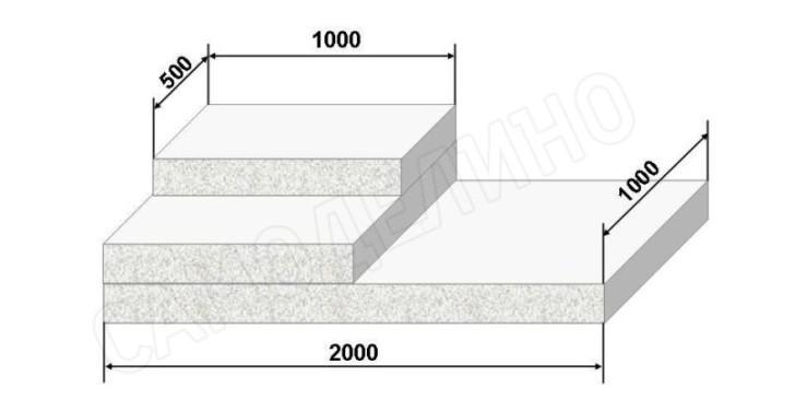пенопласт 100 мм размер листа