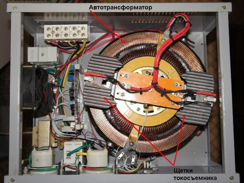 Стабилизатор электромеханический