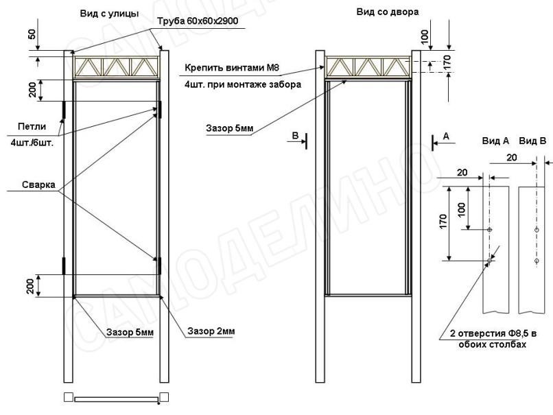 Установка калитки и решетки