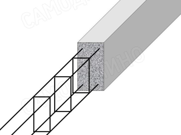 Схема армирования ленты