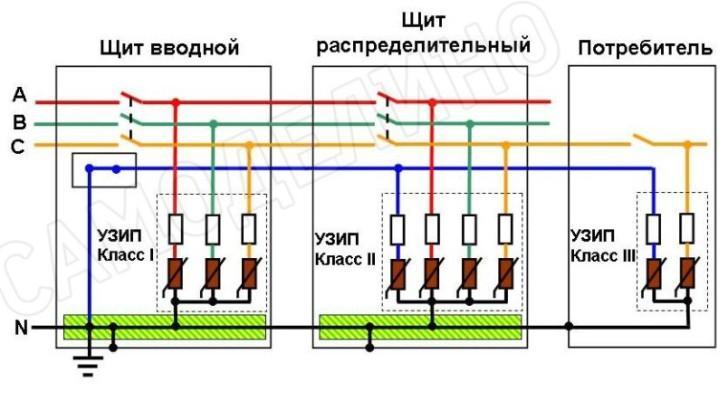 Схема соединения УЗИП