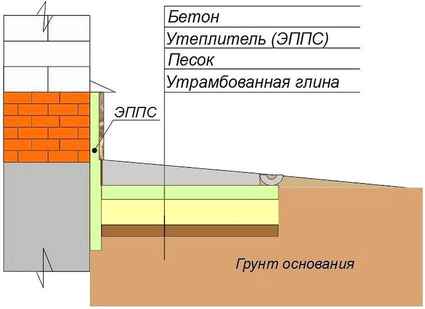 Теплоизоляции оболочка металлическая защитная